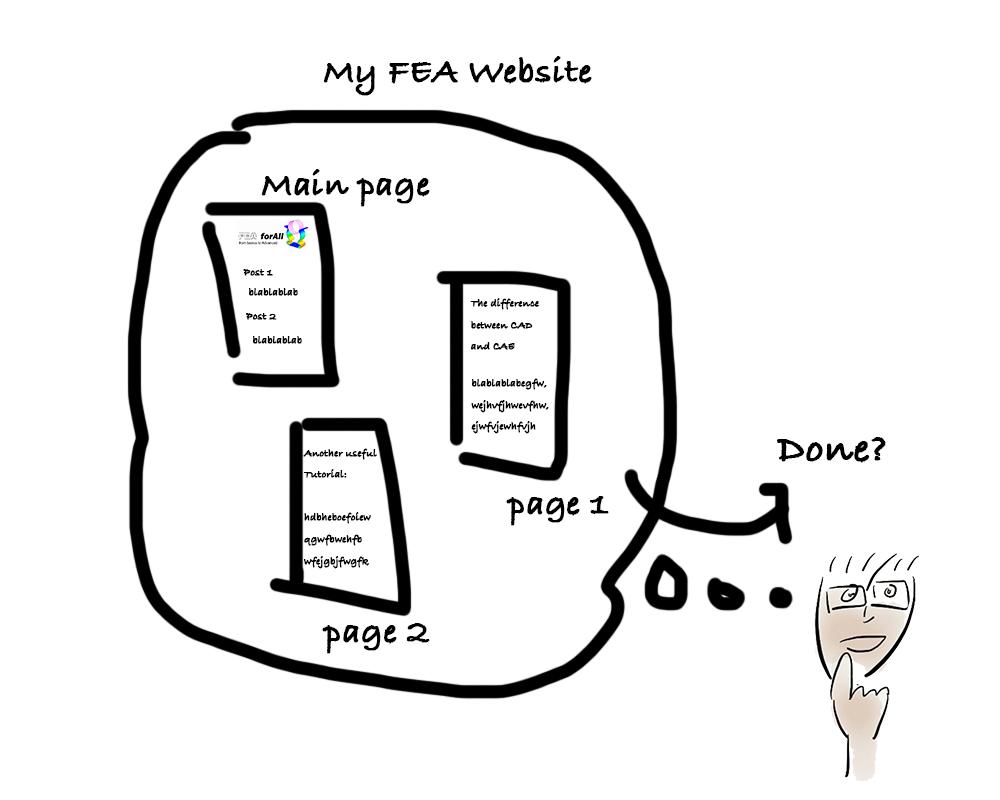 FEA-website