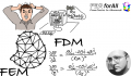 What's the difference between FEM and FDM?
