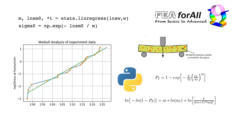 How to determine Weibull Law Parameters with Python? (Part 2) - FEA