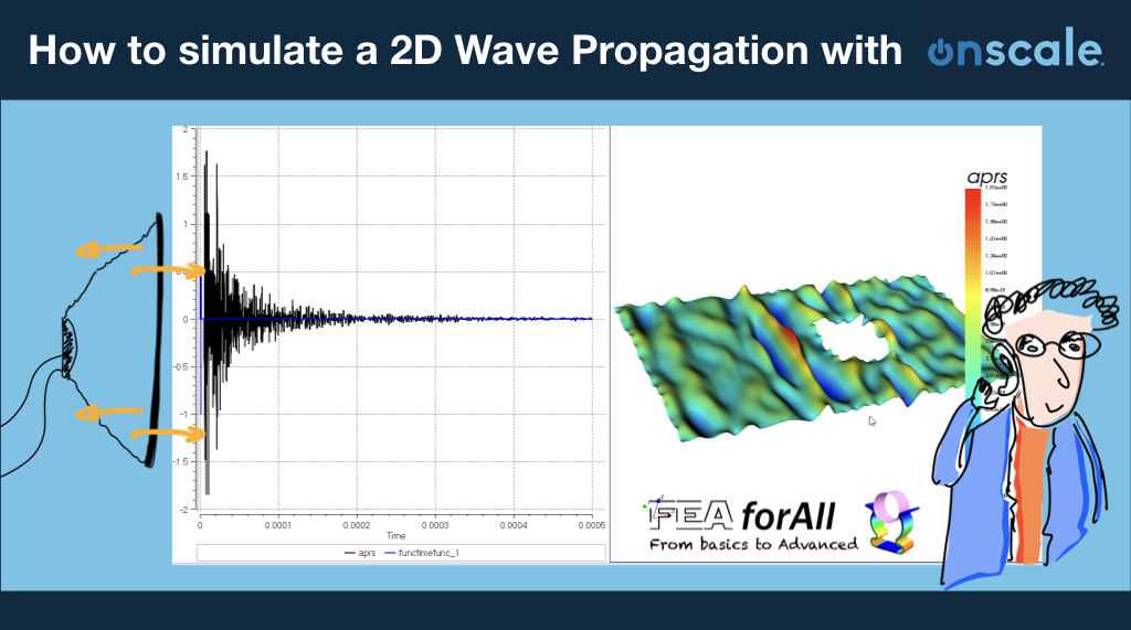 How to simulate the propagation of a 2D ultrasonic wave in a steel