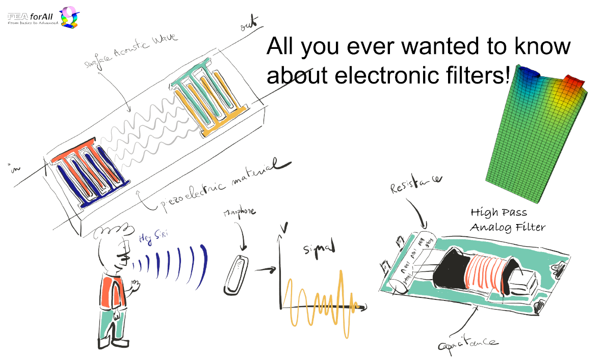 All the things you always wanted to know about electronic