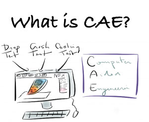 What is CAE: a short introduction