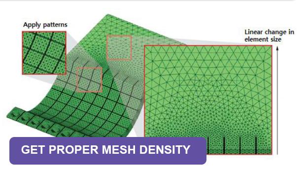 proper mesh density