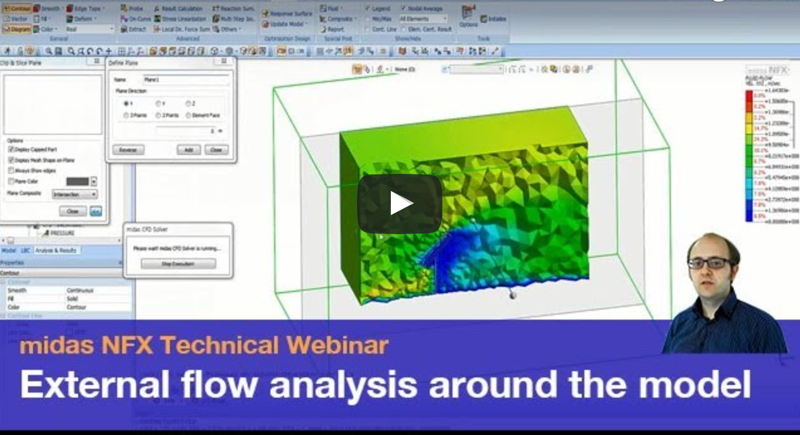 External flow analysis