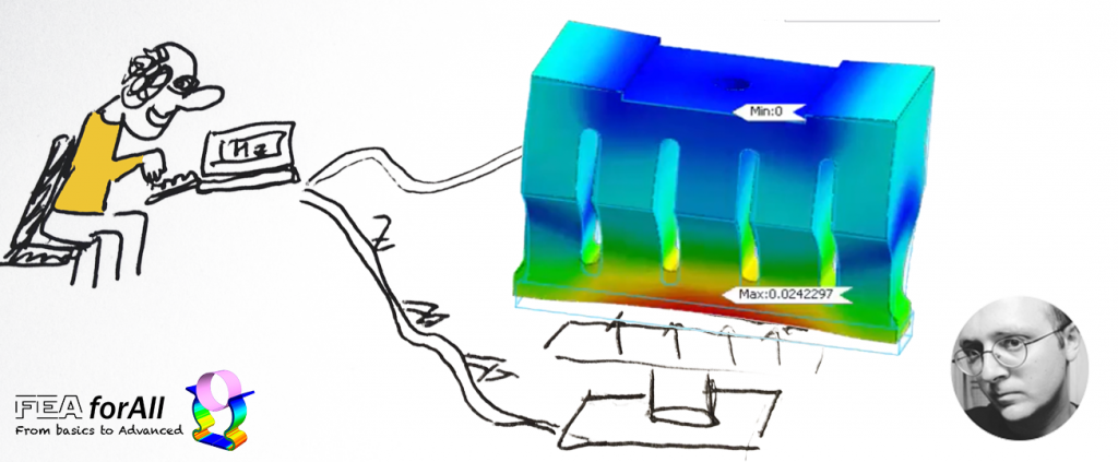 What is frequency response analysis in FEA