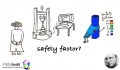 Safety factor: How do I calculate that?
