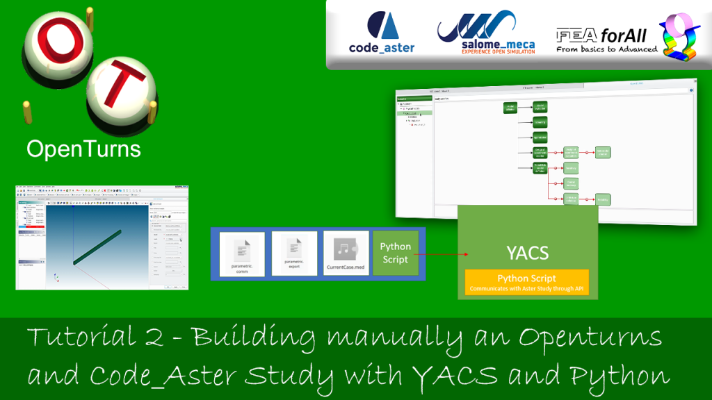 [ Openturns tutorial 2] Building manually an Openturns / Code_Aster Study with YACS and Python